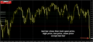 candlestick trading look excerpt last bar