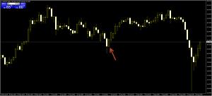 No Trade Timing 2