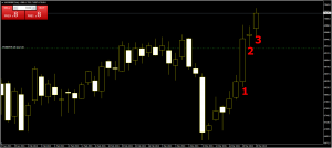 UK100GBP Profitable Trade Pattern in the Future