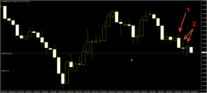 EURGBP candlestick sell force + lost direction
