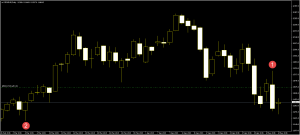 CFD DE30eur easy sell Candlestick