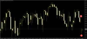 candlestick window gaps close trading