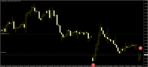 window open gaps force downside price action