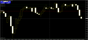 GBPJPY candlestick trading