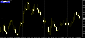 candlestick trading EURJPY