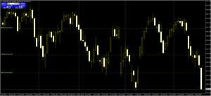nl25eur candlestick trading