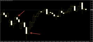picture with entry point of USDJPY currency